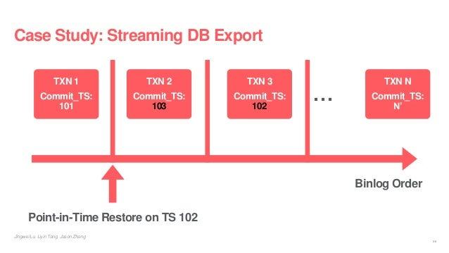 Case Study: Streaming DB Export TXN 1 Commit_TS: 101 … Binlog Order TXN 2 Commit_TS: 103 TXN 3 Commit_TS: 102 TXN N Commit...