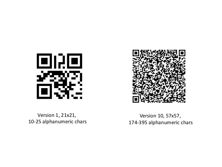 Where can you use a QR Code?