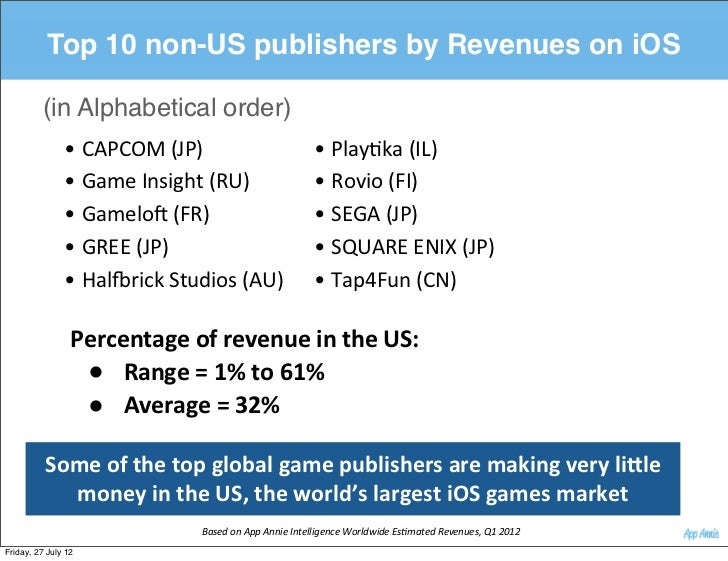 Top 10 non-US publishers by Revenues on iOS         (in Alphabetical order)               • CAPCOM (JP)                 ...
