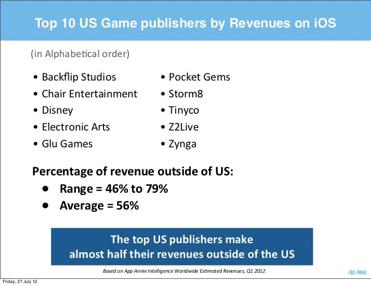 Top 10 US Game publishers by Revenues on iOS              (in AlphabeJcal order)               • Backflip Studios    ...