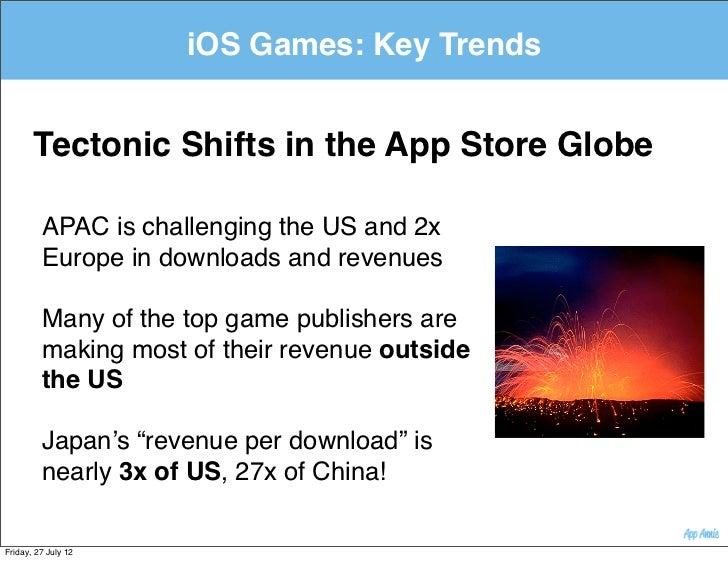iOS Games: Key Trends       Tectonic Shifts in the App Store Globe         APAC is challenging the US and 2x         Europ...