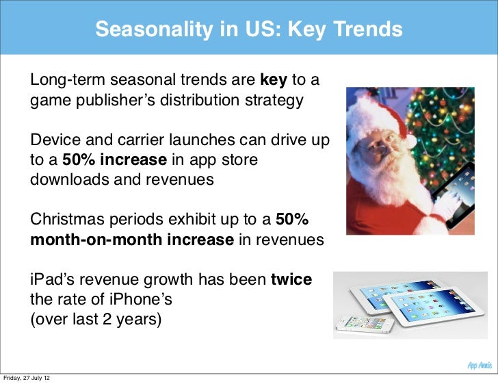 Seasonality in US: Key Trends          Long-term seasonal trends are key to a          game publisher's distribution strat...
