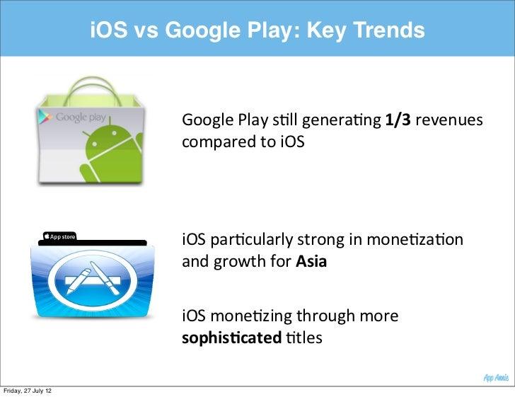 iOS vs Google Play: Key Trends                             Google Play sJll generaJng 1/3 revenues            ...