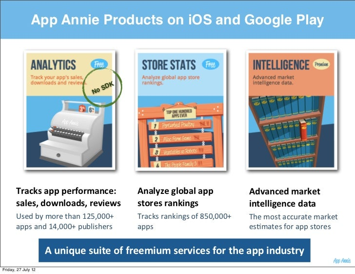 App Annie Products on iOS and Google Play                                                K                                ...