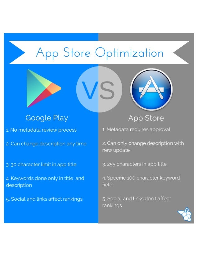 App Store Optimization: Google Play vs  iOS App Store