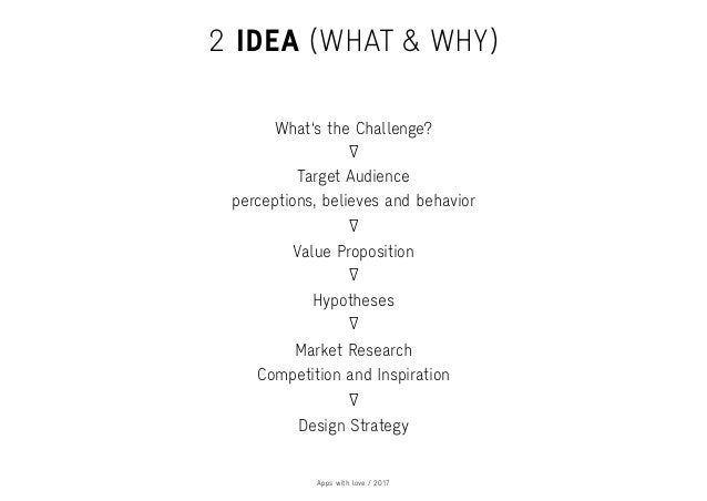 Apps with love / 2017 What's the Challenge? Value Proposition Hypotheses Design Strategy Target Audience perceptions, beli...