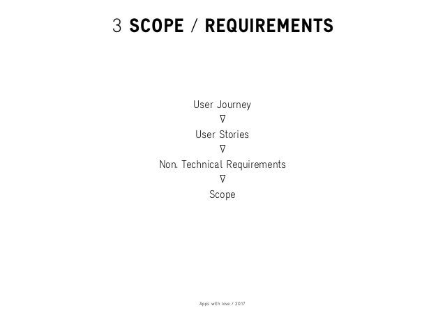 Apps with love / 2017 User Journey User Stories Non. Technical Requirements Scope 3 SCOPE / REQUIREMENTS ∆ ∆ ∆