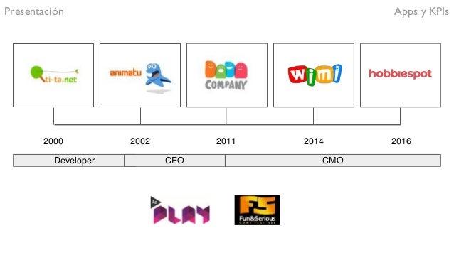 Apps y KPIs Slide 3