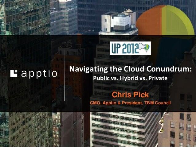 Navigating the Cloud Conundrum:                                                     Public vs. Hybrid vs. Private         ...