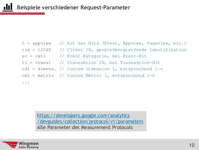 10 Beispiele verschiedener Request-Parameter t = appview // Art des Hits (Event, Appview, Pageview, etc.) cid = 12345 // C...