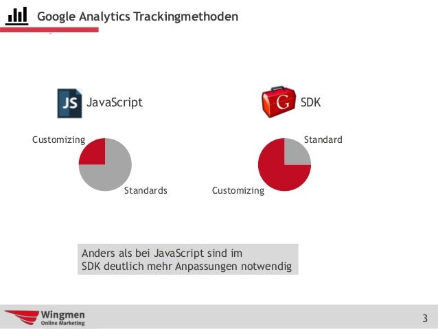 3 Google Analytics Trackingmethoden Standards Customizing Standard Customizing JavaScript SDK Anders als bei JavaScript si...