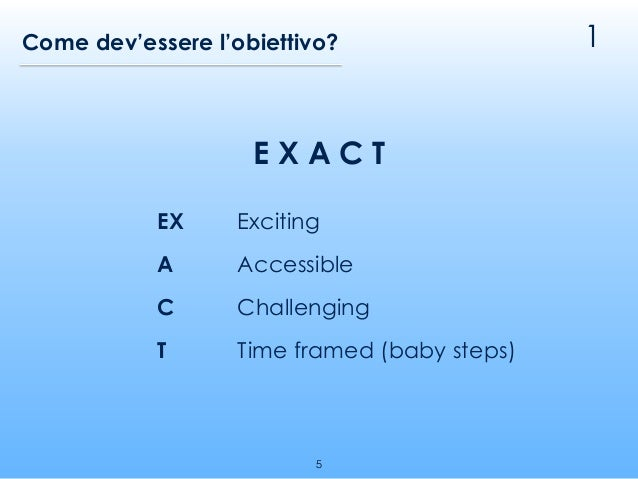 Come dev'essere l'obiettivo? EX E X A C T Exciting A Accessible C Challenging T Time framed (baby steps) 1 5