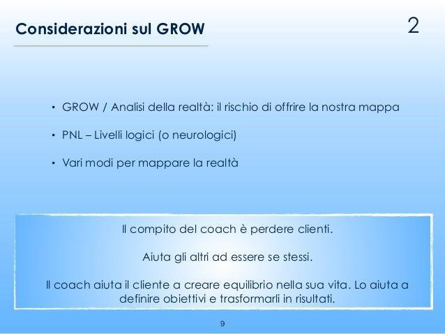 2Considerazioni sul GROW • GROW / Analisi della realtà: il rischio di offrire la nostra mappa • PNL – Livelli logici (o ne...