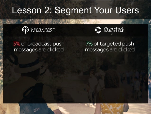 Lesson 2: Segment Your Users 3% of broadcast push messages are clicked 7% of targeted push messages are clicked Broadcast:...