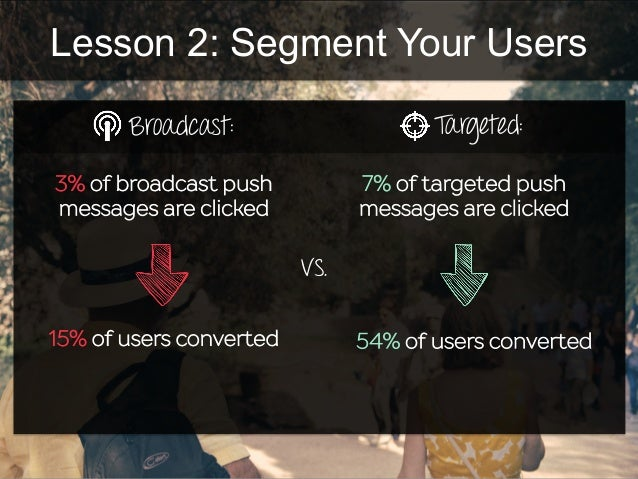 Lesson 2: Segment Your Users 3% of broadcast push messages are clicked 7% of targeted push messages are clicked vs. 15% of...