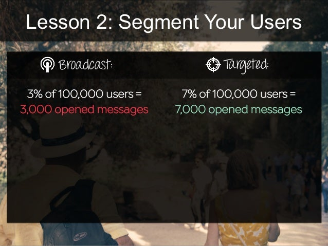 Lesson 2: Segment Your Users Broadcast: Targeted: 3% of 100,000 users = 3,000 opened messages 7% of 100,000 users = 7,000 ...