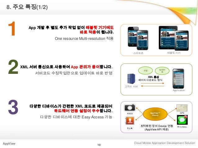 Cloud Mobile Application Development SolutionAppView8. 주요 특징(1/2)1102스마트폰 태블릿PCApp 개발 후 별도 추가 작업 없이 태블릿 기기에도바로 적용이 됩니다.One...