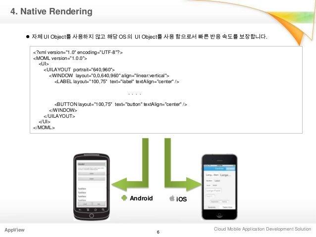 Cloud Mobile Application Development SolutionAppView4. Native Rendering6 자체 UI Object를 사용하지 않고 해당 OS의 UI Object를 사용 함으로서 ...
