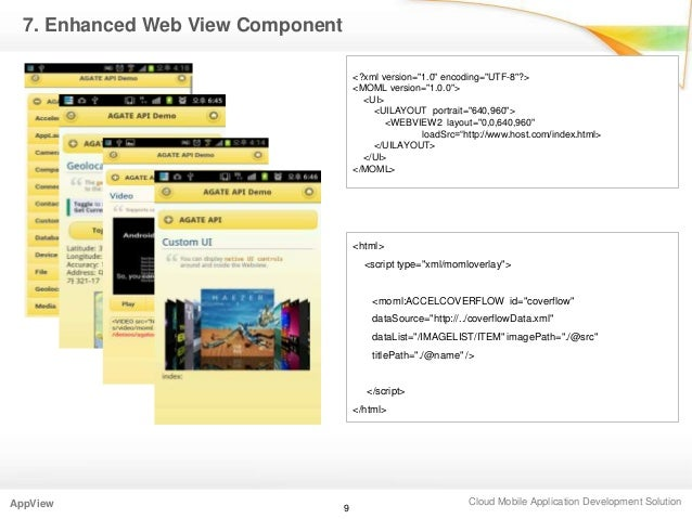 "Cloud Mobile Application Development SolutionAppView7. Enhanced Web View Component<?xml version=""1.0"" encoding=""UTF-8""?><M..."