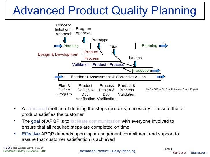 process flow diagram aiag wiring diagram ebookapqp enprocess flow diagram aiag 2