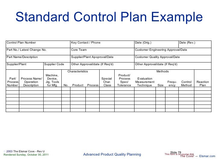 Aiag Control Plan Example Pictures To Pin On Pinterest Pinsdaddy