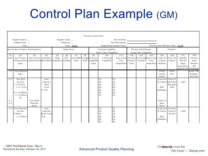 Apqpen – Quality Control Plan Template
