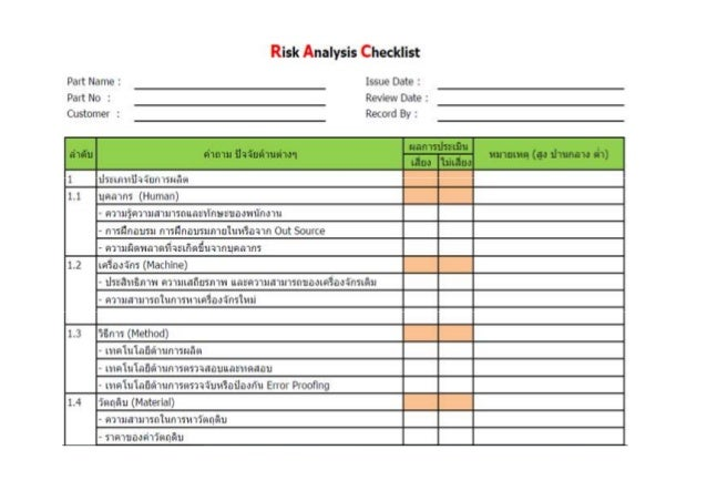 Design Validation Plan And Report