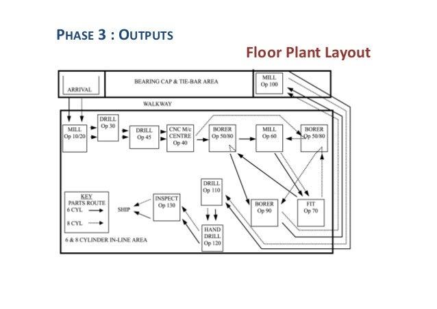 apqp process flow chart pictures html