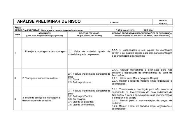 ANÁLISE PRELIMINAR DE RISCO ÁREA: SERVIÇO A EXECUTAR: Montagem e desmontagem de andaime ITEM  1  2  3  ATIVIDADES (Com sua...