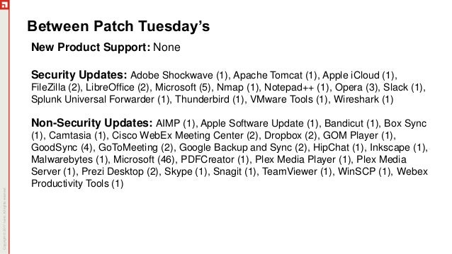 April Patch Tuesday Analysis 2018