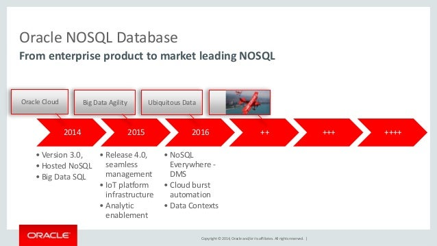 A practical introduction to Oracle NoSQL Database - OOW2014