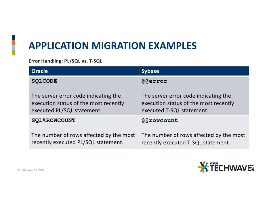 A Practitioner S Guide To Successfully Migrate From Oracle