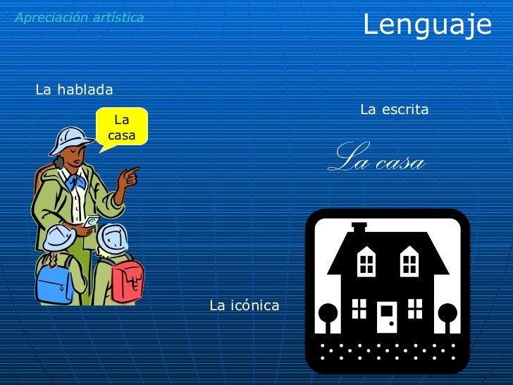 Apreciación artística La icónica Lenguaje La hablada La escrita La casa La casa