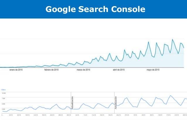 Isabel Romero– @enredaporlared Google Search Console 1. Palabras del contenido de tu web 2. Búsquedas de los usuarios 3. C...