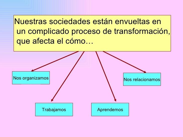 <ul><li>Nuestras sociedades están envueltas en un complicado proceso de transformación, que afecta el cómo… </li></ul>Nos ...
