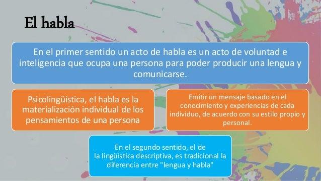 Aprender a hablar Slide 2