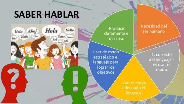 Aprender a hablar Slide 3