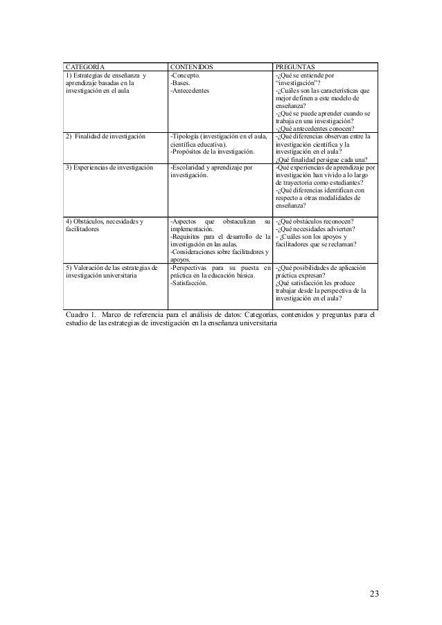 23 CATEGORÍA CONTENIDOS PREGUNTAS 1) Estrategias de enseñanza y aprendizaje basadas en la investigación en el aula -Concep...