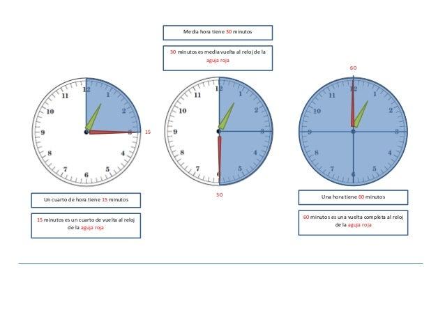 aprender las horas del reloj