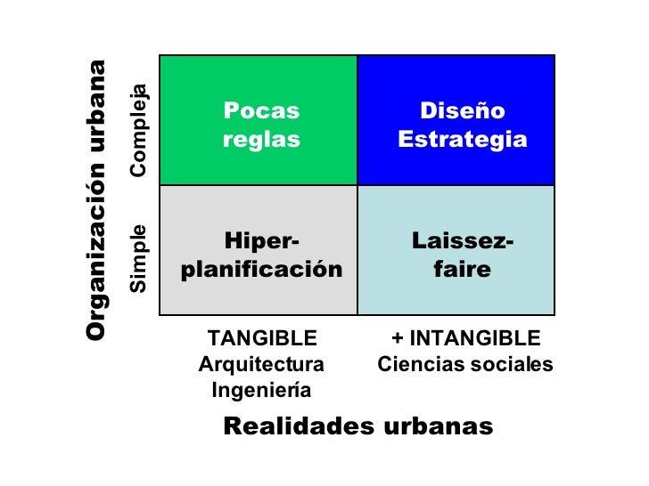 Aprendiendo de la ciudad informal Slide 3