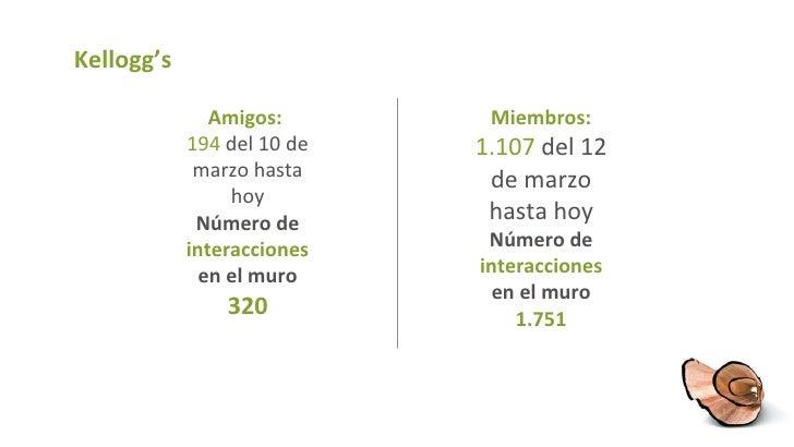 Kellogg's Amigos:   194  del 10 de marzo hasta hoy Número de  interacciones  en el muro 320 Miembros:   1.107  del 12 de m...