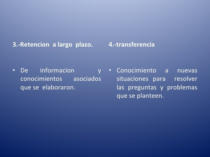 procesos cognitivos del  aprendizaje. Slide 3