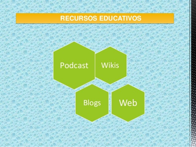 RECURSOS EDUCATIVOS  Podcast  Blogs  Wikis  Web