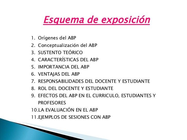 Aprendizaje Basado en Problemas  Slide 2