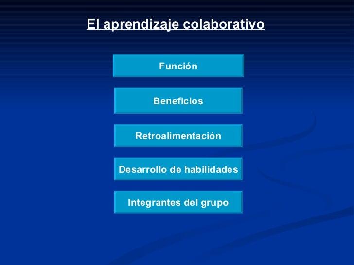 Aprendizaje colaborativo-ventajas Slide 3