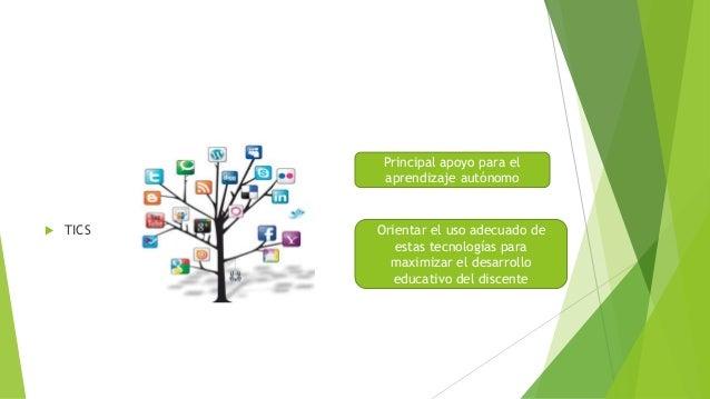  TICS  Principal apoyo para el  aprendizaje autónomo  Orientar el uso adecuado de  estas tecnologías para  maximizar el d...