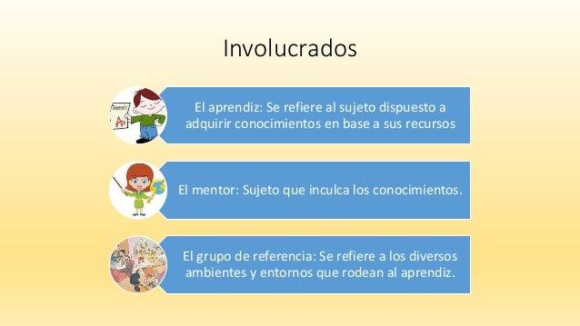 Involucrados El aprendiz: Se refiere al sujeto dispuesto a adquirir conocimientos en base a sus recursos El mentor: Sujeto...