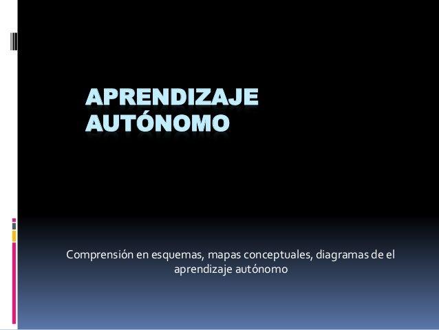 APRENDIZAJE AUTÓNOMO Comprensión en esquemas, mapas conceptuales, diagramas de el aprendizaje autónomo