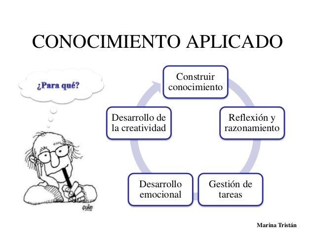 Aprendizaje Basado en Proyectos (ABP). Slide 3
