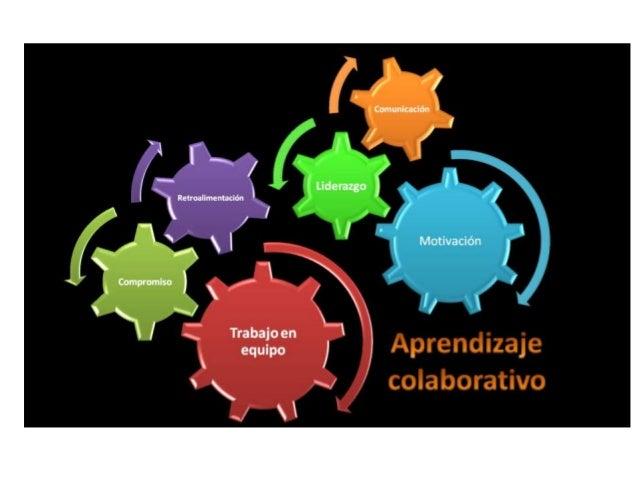 Aprendizaje colaborativo (1) Slide 3
